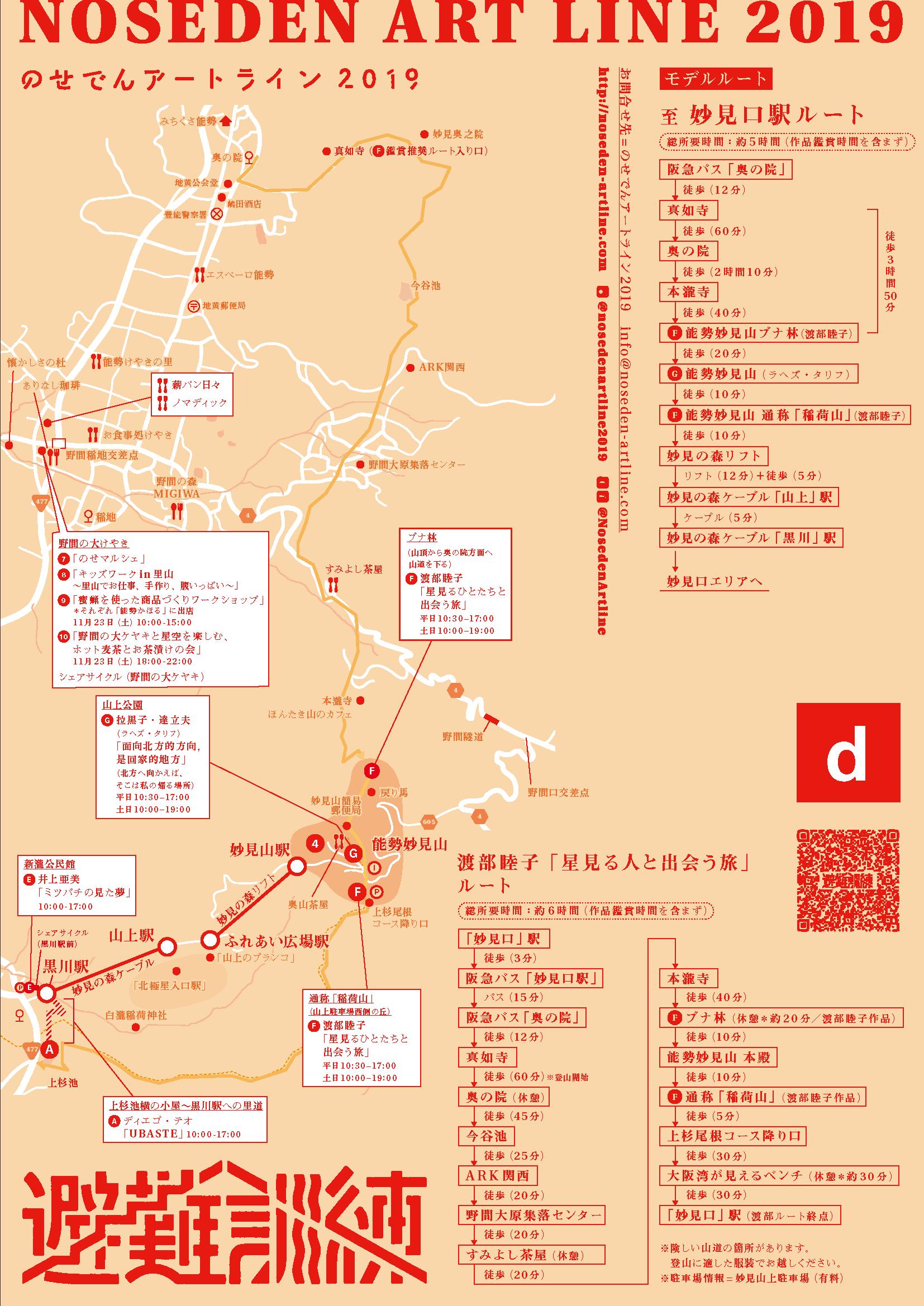 能勢妙見山エリアマップ